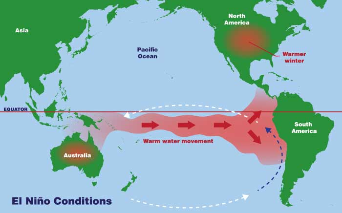 what-is-el-nino-noaa
